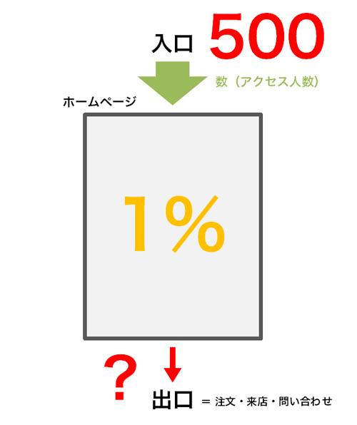 20140309_s2